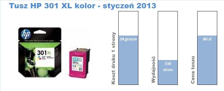 HP 301 XL kolor