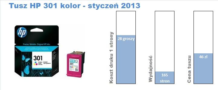HP 301 kolor styczen 2013