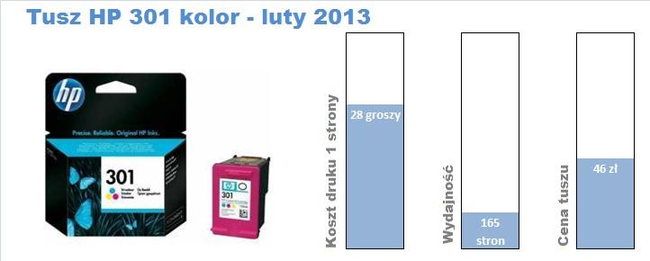 tusz HP 301 kolor 201302